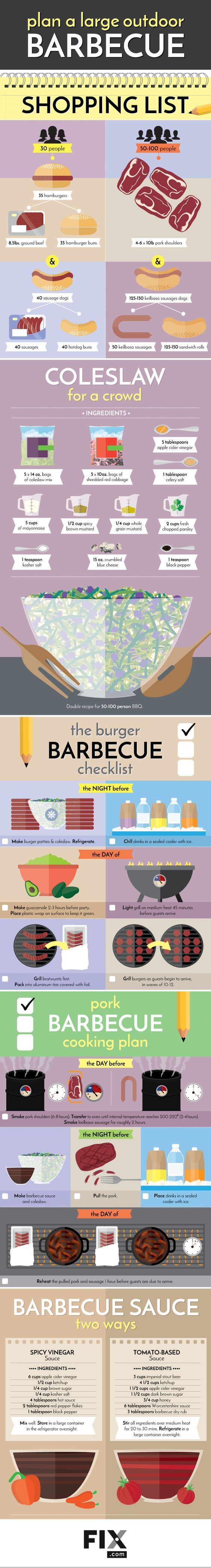 Our guide for hosting a large BBQ is great for graduations, rehearsal dinners and more! #DIY #BackyardBBQ::