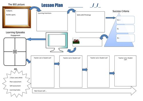 Minute Lesson Plan Wales LNF Skills LNF Pinterest - 5 minute lesson plan template