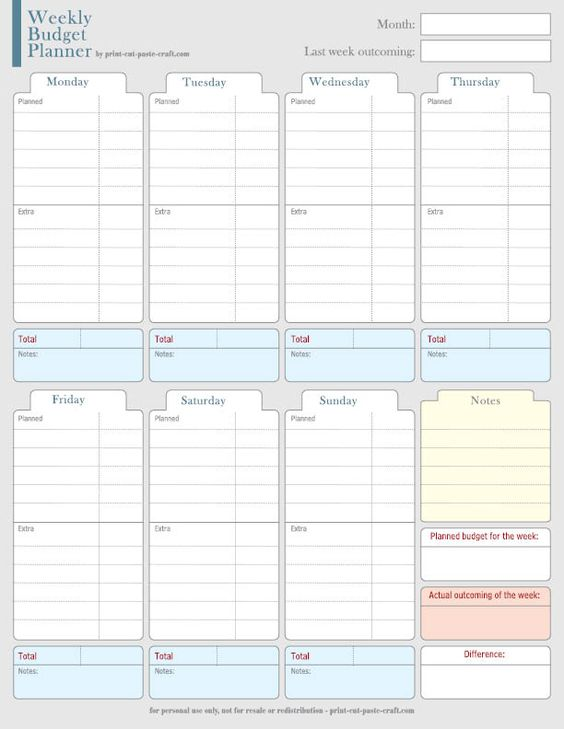 Weekly budget planner.  Yes, even those $5 Starbucks get budgeted in.