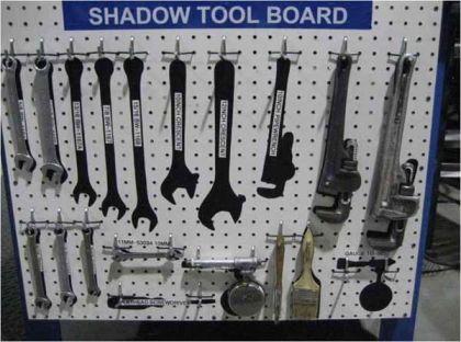 5s Shadow Board Google Search Workshop Tours