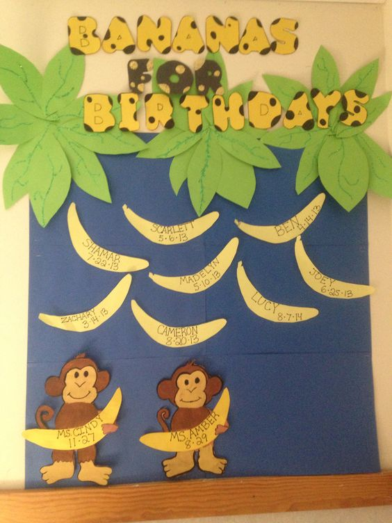 Birthday board for baby room  Daycare life  Pinterest  Baby rooms ...