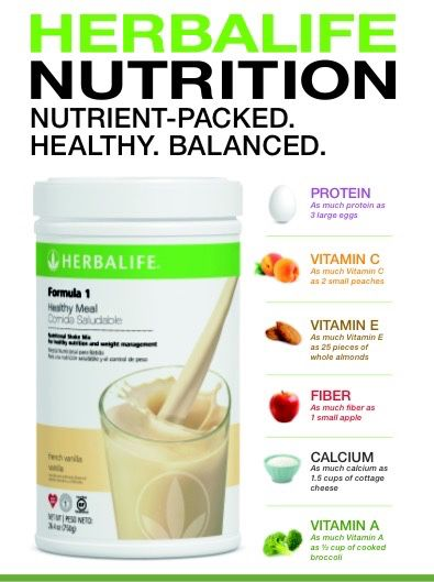 Herbalife F1 shake. Easy, nutritious way to lose weight ...