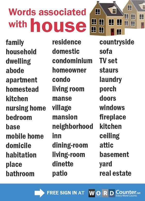 List Words Associated With House Interiordesign Home Englishgrammar Vocabulary Es English Vocabulary Words Learn English Words Learn English Vocabulary