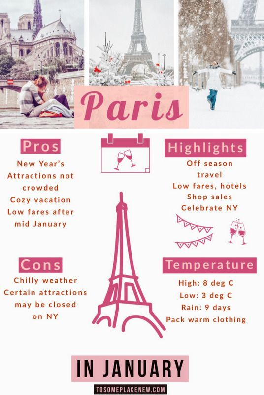 When Is The Best Time To Visit Paris Tips For Best Time To Go To