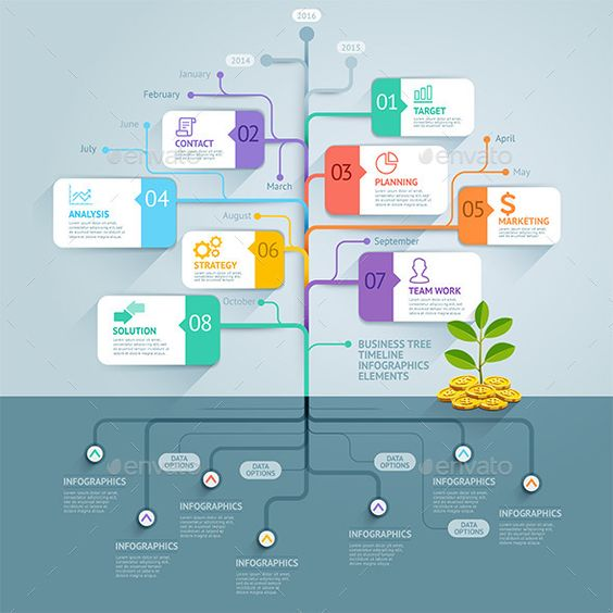 Business Tree Timeline Infographics | Coins, Timeline and Finance