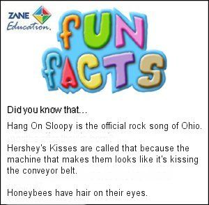 Fun Facts 83 from Zane Education at http://www.zaneeducation.com