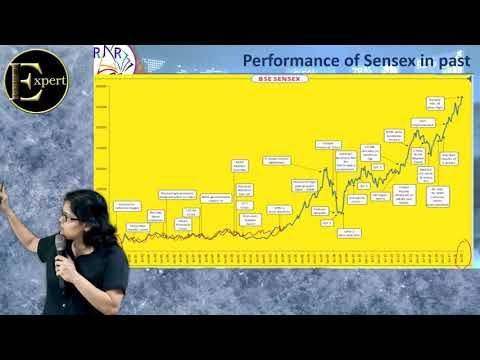 Basics Of Stock Market Lecture 01 10 Youtube Stock Market