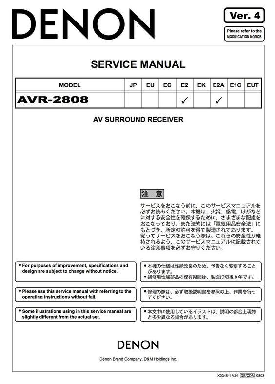 Denon Avr Service Manual Complete  Denon Service Manuals