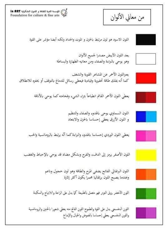 دليلك السحري لعالم التصميم مقالات تهم كل مصمم أحدث الأشياء في عشوائي عشوائي Amreading Books Wattpad Chart Fine Art Bar Chart