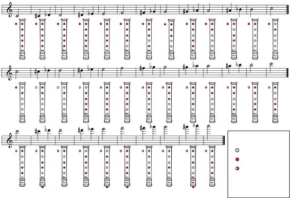 Baroque And English Fingering Chart For C Recorders Music - clarinet fingering chart