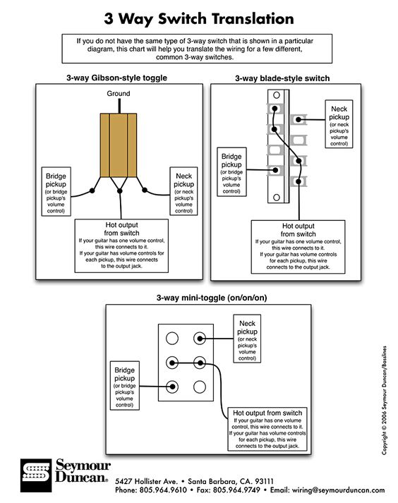 wiring diagram guitar pinterest. Black Bedroom Furniture Sets. Home Design Ideas
