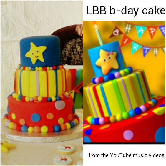 Baby Bum Cake Images : Little baby bum birthday cake Birthday Party Ideas ...