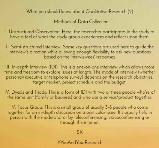 What You Should Know About Qualitative Research 2 Methods Of
