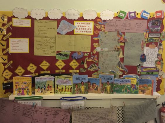 Year 1 narrative working wall.
