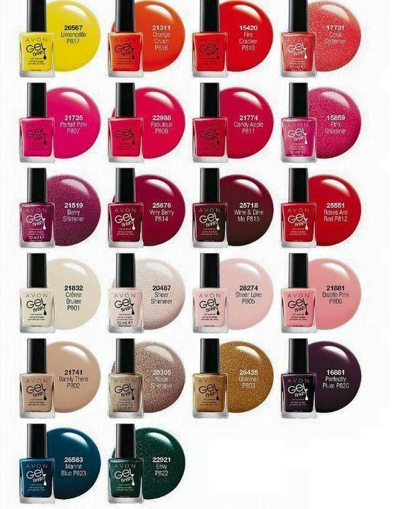 Gel Finish 7 In 1 Nail Enamel Avon Nails Avon Cosmetics Avon Beauty Boss