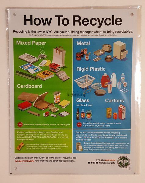 Nyc How To Recycle Sign Aluminum Aluminum Signs 11x85 Aluminum Nyc Recycle Recycle Sign Sign Signs Recycle Sign Recycling Aluminum Signs