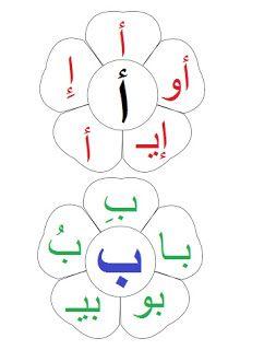 هابي كيدز عندي فكرة طريقه عمل حديقة الحروف لتفرقة بين الحركات الطويلة و القصيرة Arabic Alphabet For Kids Arabic Alphabet Arabic Kids