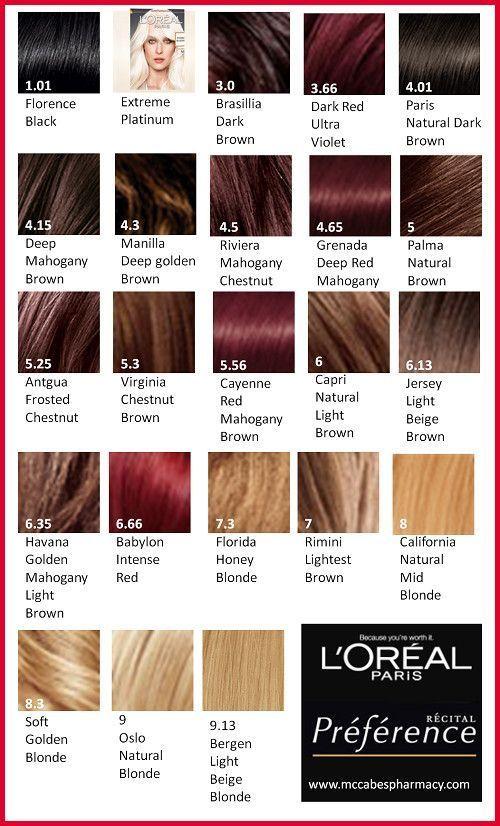 Loreal Hair Color Hair Color Loreal Color Haircolor Color Hair Haircolor Loreal Loreal Hair Color Loreal Hair Color Chart Loreal Hair