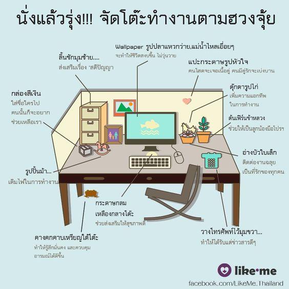 Desks, Desk Office And Feng Shui On Pinterest