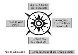 Expérience de la Voie - Le ZEN - Page 2 589040b1914a5b70cebb51dc200aaf1d