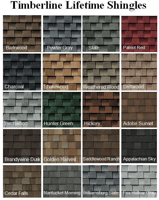 Roof Shingle Colors - How to Pick the Best Asphalt Shingle Color for your Home?