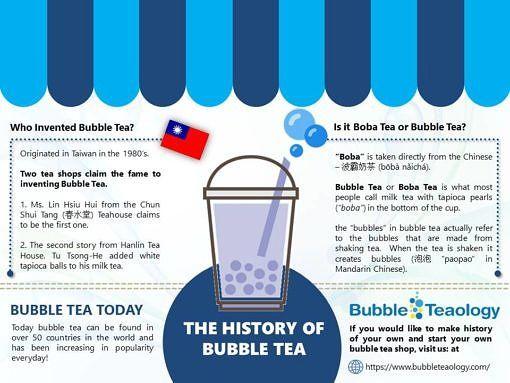 History Of Bubble Tea