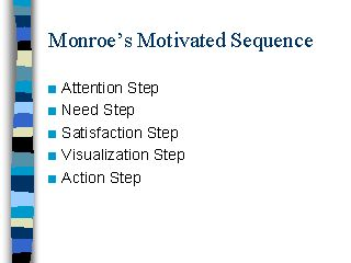 persuasive speech outline using monroe s motivated sequence Typical persuasive speech outline format using monroe's motivated sequence general purpose: specific purpose: i attention step/lntroduction a opening statement of interest.