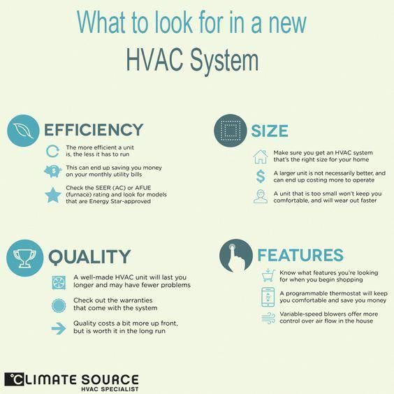 Hvac Tips And Tricks You Can Find Out More About Heating And