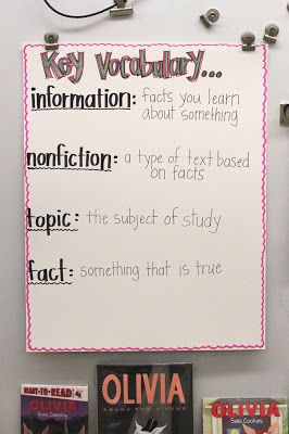 First Grade Informational Writing Unit: Week