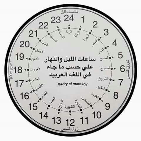 من عظمة اللغة العربية التي تتفرد وتتميز على باقي اللغات بأن لكل ساعة من النهار والليل اسم خاص بها انها لغة القرآن الخالدة Arabic Words Words Arabic Quotes