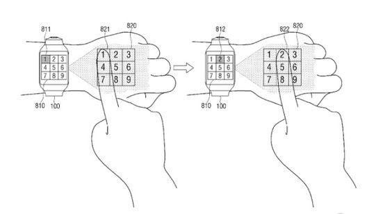 Tecnoneo: Samsung sugiere una patente de SmartWatch con interfaz de usuario virtual y visualización proyectable