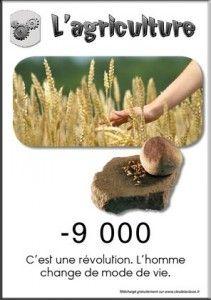 La frise historique egalement, sur le nouveau site de clesdelaclasse.fr  agriculture biseautée