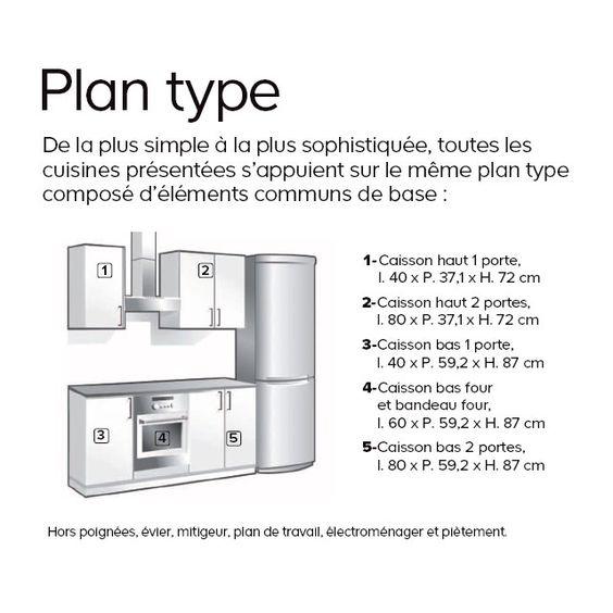 voici-plan-type-d-une-cuisine-kit-413800jpg (250×212) Plans