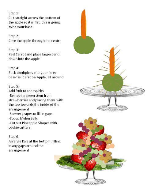 KDArtStudio: DIY: Edible Fruit Arrangement: