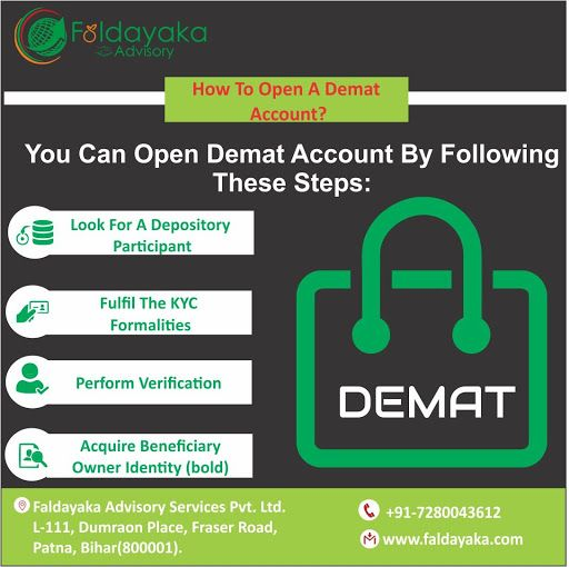Demat Account Portfolio Management Wealth Management Accounting