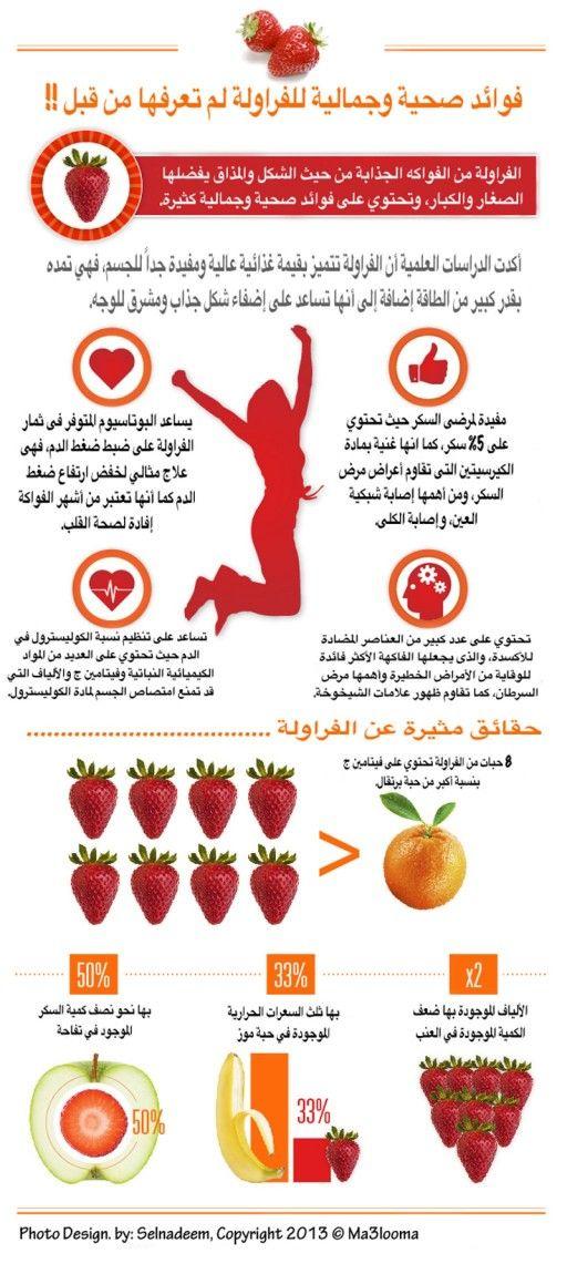 حقائق مثيرة عن فاكهة الحب الفراولة