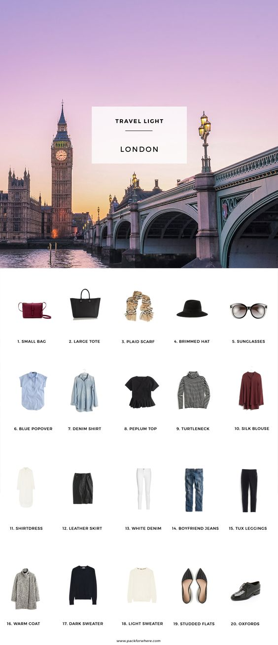 London Packing List, 20 items, 10+ outfits, 1 carryon #travellight #minimalism #capsulecloset
