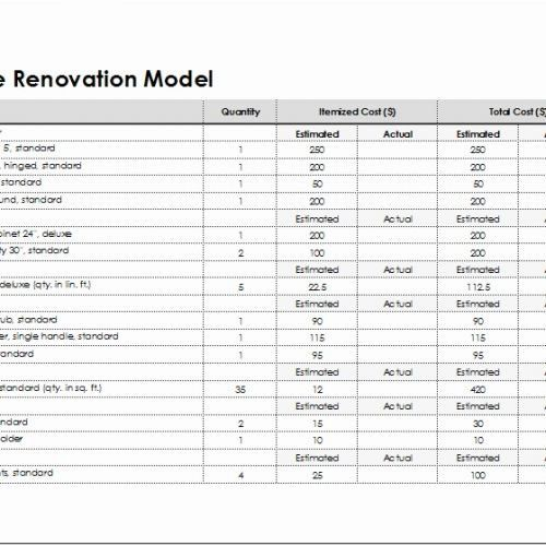 Home Renovation Project Plan Template Luxury 20 Great Home Renovation Project Plan Template Exce Business Plan Template Free How To Plan Business Letter Format