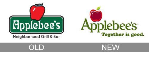 History Applebees Logo History Logos Old And New