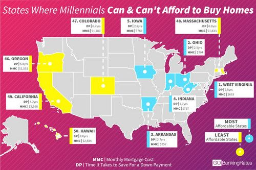 Cheapest State To Buy A House