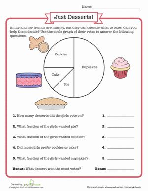 Worksheets Graphing Circles Worksheet circle graph sweet circles and the ojays tickle your tooth with this graphing worksheet little baker will practice analyzing the