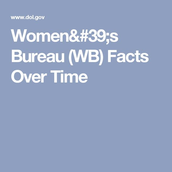 Women's Bureau (WB) Facts Over Time
