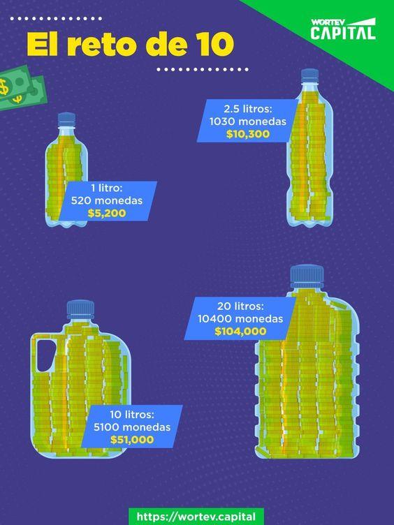 ¡Reutiliza una botella de plástico y comienza a ahorrar!  #ahorro #dinero #finanzaspersonales #retodeahorro