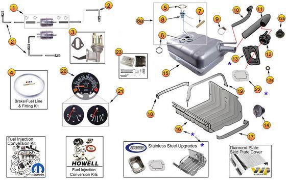 Jeep Cj5 Cj7 Cj8 Scrambler Fuel System Parts Morris 4x4 Center Jeep Cj5 Jeep Cj7 Jeep Cj