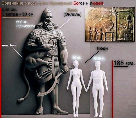 Een 2000 jaar oud oud manuscript suggereert dat er reuzen op aarde leefden