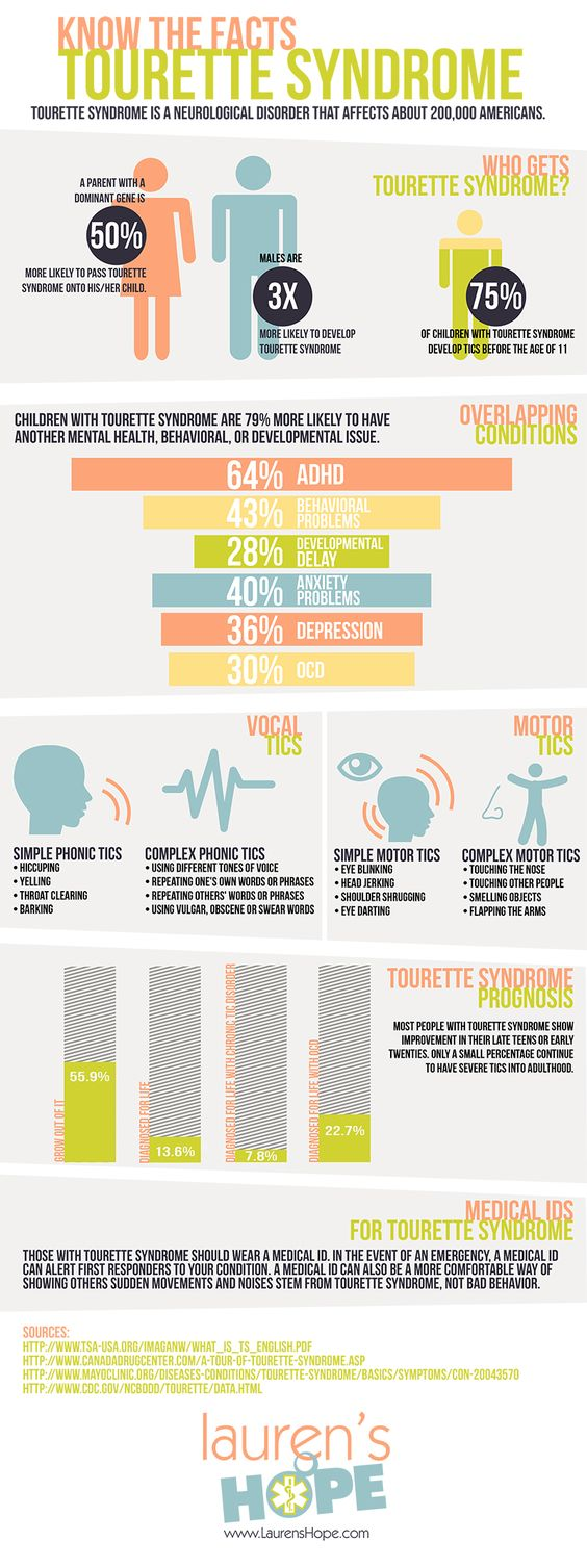 #TouretteSyndrome is a neurological disorder that affects 200,000 Americans, mainly young boys. #Tourettes #infographic