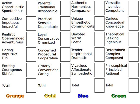 personality test for students in high school pdf
