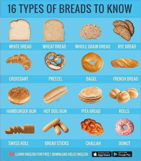 Englisch Vokabeln Verschiedene Arten Von Brot Englisch Vokabeln Englisch Vokabeln Lernen Englisches Essen