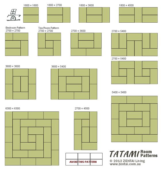 Tatami Room Patterns Sung House 1 0 Pinterest
