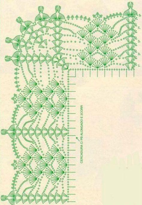 31 Gráficos de Bicos de Crochê para Imprimir Gratuitamente | Revista Artesanato